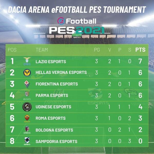 Dacia eFootball PES Tournament.jpg